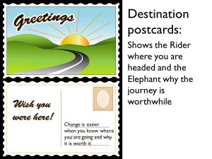 destination postcard