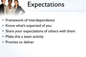 Expectations And Promises
